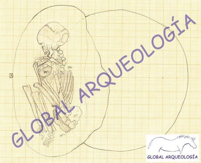 Enterramiento Nº 13 del yacimiento de Casa del Montón. Global Arqueología