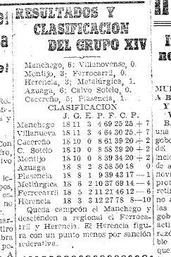 Resultados del Herencia en Tercera División